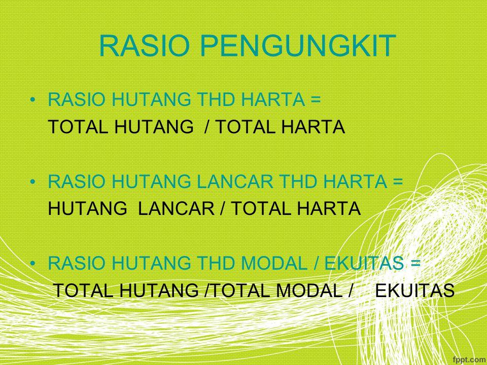 RASIO PENGUNGKIT RASIO HUTANG THD HARTA = TOTAL HUTANG / TOTAL HARTA RASIO HUTANG LANCAR THD HARTA = HUTANG LANCAR / TOTAL HARTA RASIO HUTANG THD MODA