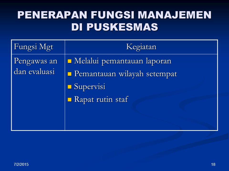 7/2/2015 18 PENERAPAN FUNGSI MANAJEMEN DI PUSKESMAS Fungsi Mgt Kegiatan Pengawas an dan evaluasi Melalui pemantauan laporan Melalui pemantauan laporan