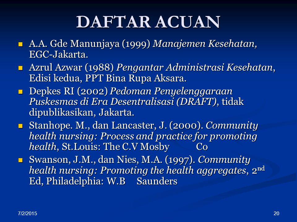 7/2/2015 20 DAFTAR ACUAN A.A. Gde Manunjaya (1999) Manajemen Kesehatan, EGC-Jakarta. A.A. Gde Manunjaya (1999) Manajemen Kesehatan, EGC-Jakarta. Azrul