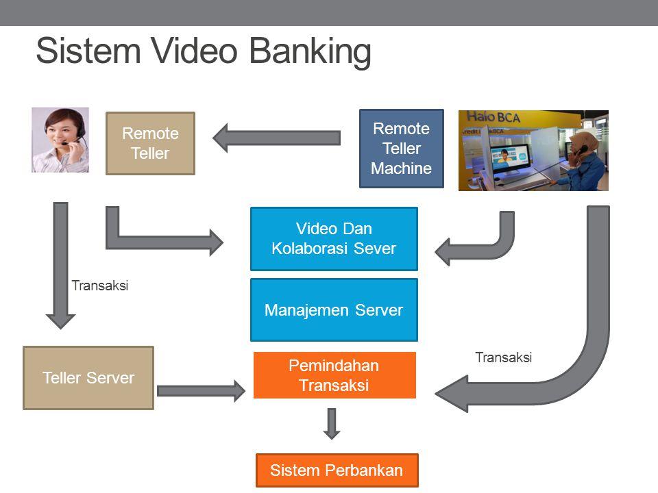 Sistem Video Banking Manajemen Server Video Dan Kolaborasi Sever Pemindahan Transaksi Teller Server Remote Teller Remote Teller Machine Transaksi Sist