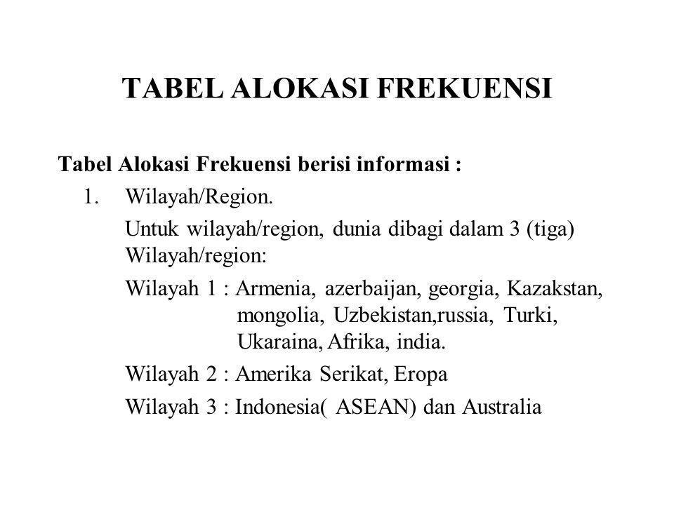 TABEL ALOKASI FREKUENSI Tabel Alokasi Frekuensi berisi informasi : 1. Wilayah/Region. Untuk wilayah/region, dunia dibagi dalam 3 (tiga) Wilayah/region