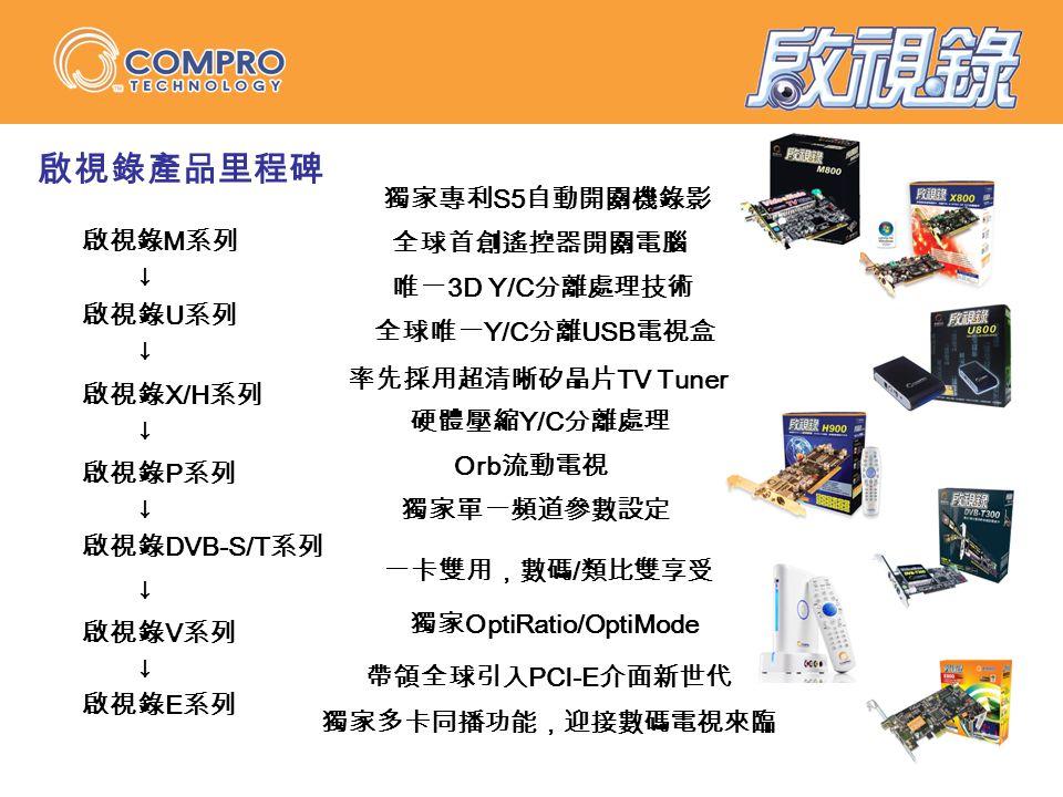 啟視錄產品里程碑 獨家專利 S5 自動開關機錄影 全球首創遙控器開關電腦 唯一 3D Y/C 分離處理技術 啟視錄 M 系列 啟視錄 U 系列 啟視錄 DVB-S/T 系列 啟視錄 P 系列 獨家多卡同播功能,迎接數碼電視來臨 Orb 流動電視 啟視錄 X/H 系列 啟視錄 V 系列 啟視錄 E 系列 率先採用超清晰矽晶片 TV Tuner 硬體壓縮 Y/C 分離處理 獨家單一頻道參數設定 帶領全球引入 PCI-E 介面新世代 一卡雙用,數碼 / 類比雙享受 獨家 OptiRatio/OptiMode 全球唯一 Y/C 分離 USB 電視盒 ↓ ↓ ↓ ↓ ↓ ↓