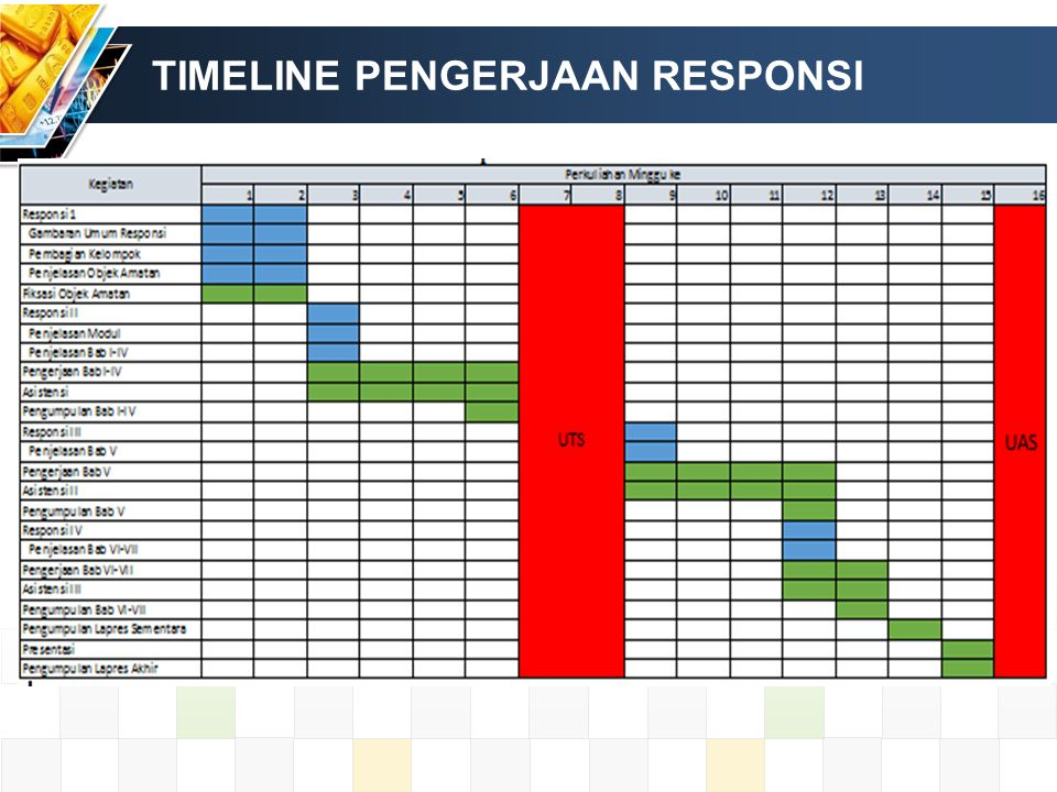 TIMELINE PENGERJAAN RESPONSI