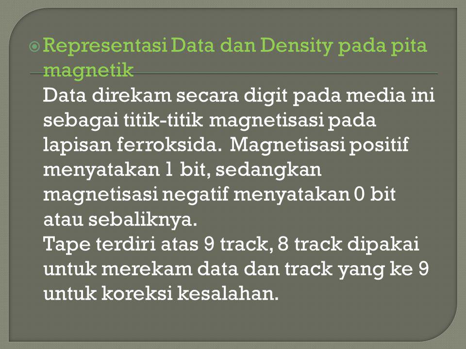  Representasi Data dan Density pada pita magnetik Data direkam secara digit pada media ini sebagai titik-titik magnetisasi pada lapisan ferroksida. M