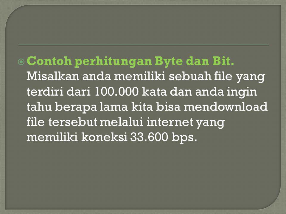  Contoh perhitungan Byte dan Bit.