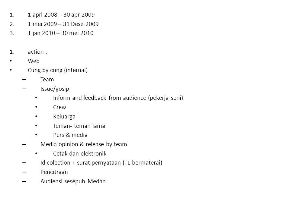 1.1 aprl 2008 – 30 apr 2009 2.1 mei 2009 – 31 Dese 2009 3.1 jan 2010 – 30 mei 2010 1.action : Web Cung by cung (internal) – Team – Issue/gosip Inform and feedback from audience (pekerja seni) Crew Keluarga Teman- teman lama Pers & media – Media opinion & release by team Cetak dan elektronik – Id colection + surat pernyataan (TL bermaterai) – Pencitraan – Audiensi sesepuh Medan