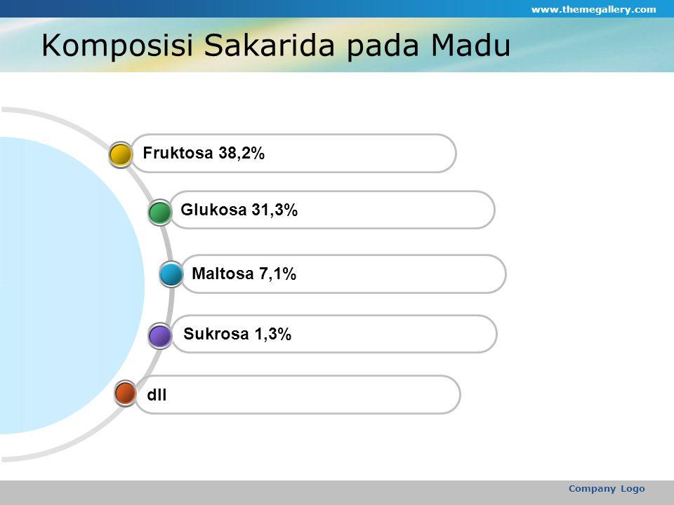 www.themegallery.com Company Logo Komposisi Sakarida pada Madu dll Sukrosa 1,3% Maltosa 7,1% Glukosa 31,3% Fruktosa 38,2%