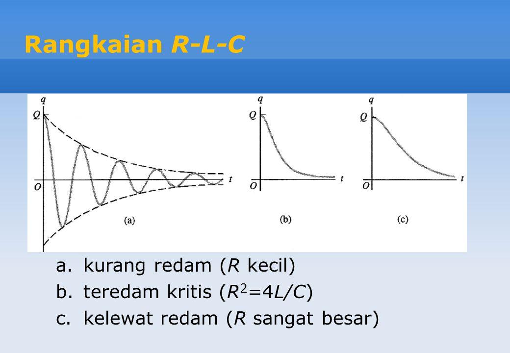 Rangkaian R-L-C a.kurang redam (R kecil) b.teredam kritis (R 2 =4L/C) c.kelewat redam (R sangat besar)