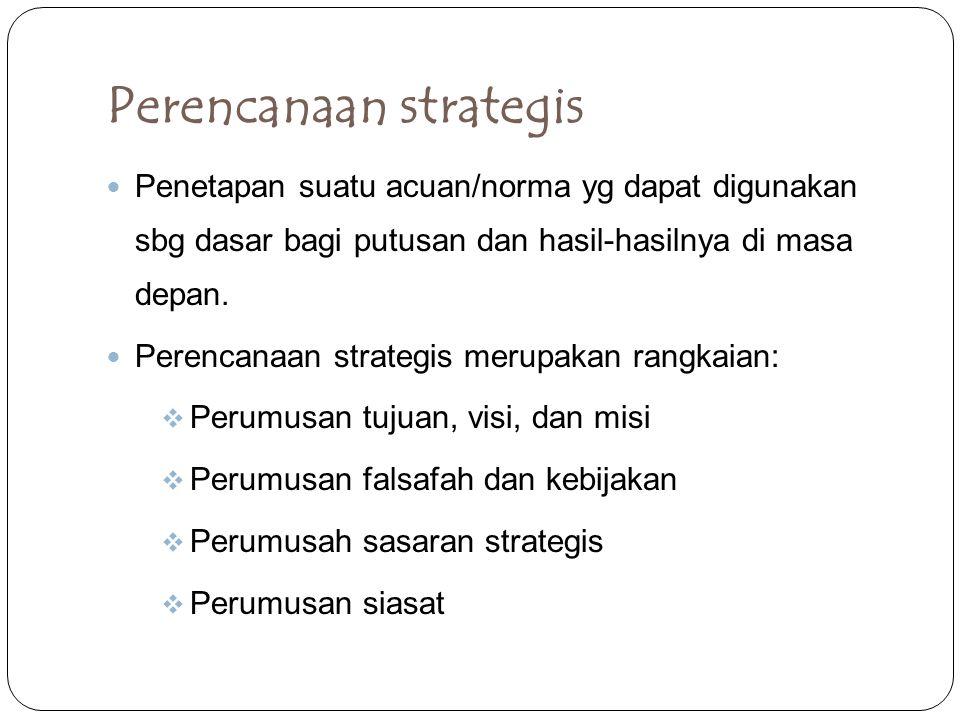 Perencanaan strategis Penetapan suatu acuan/norma yg dapat digunakan sbg dasar bagi putusan dan hasil-hasilnya di masa depan. Perencanaan strategis me