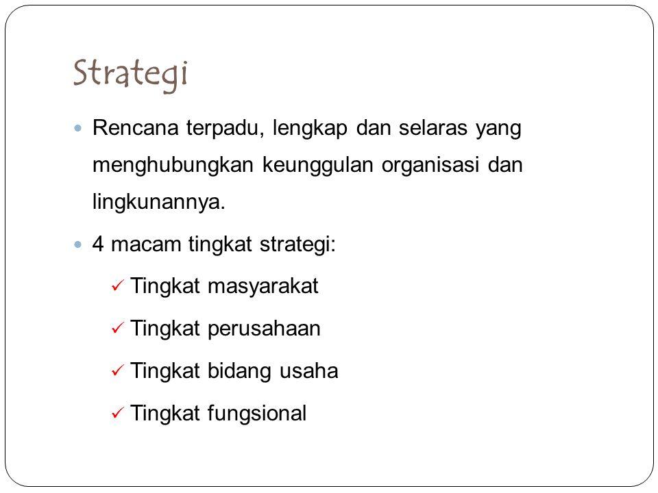 Strategi Rencana terpadu, lengkap dan selaras yang menghubungkan keunggulan organisasi dan lingkunannya. 4 macam tingkat strategi: Tingkat masyarakat