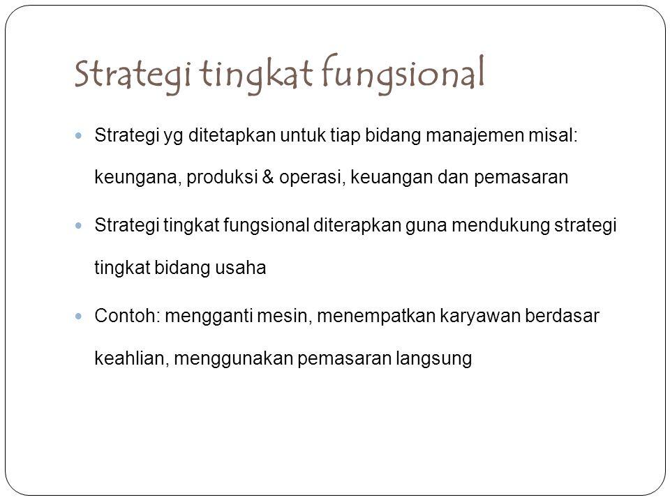 Strategi tingkat fungsional Strategi yg ditetapkan untuk tiap bidang manajemen misal: keungana, produksi & operasi, keuangan dan pemasaran Strategi ti
