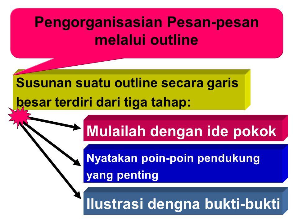 Susunan suatu outline secara garis besar terdiri dari tiga tahap: Pengorganisasian Pesan-pesan melalui outline Mulailah dengan ide pokok Nyatakan poin