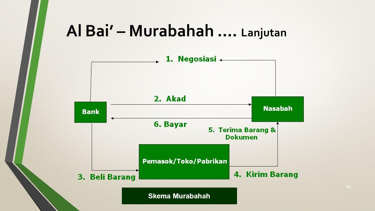 Skema Murabahah Al Bai' – Murabahah.... Lanjutan 34