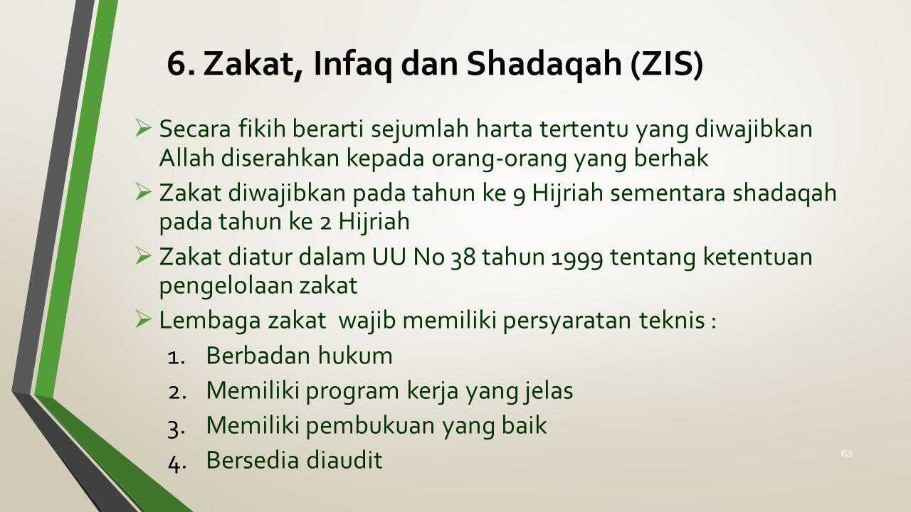 6. Zakat, Infaq dan Shadaqah (ZIS)  Secara fikih berarti sejumlah harta tertentu yang diwajibkan Allah diserahkan kepada orang-orang yang berhak  Za