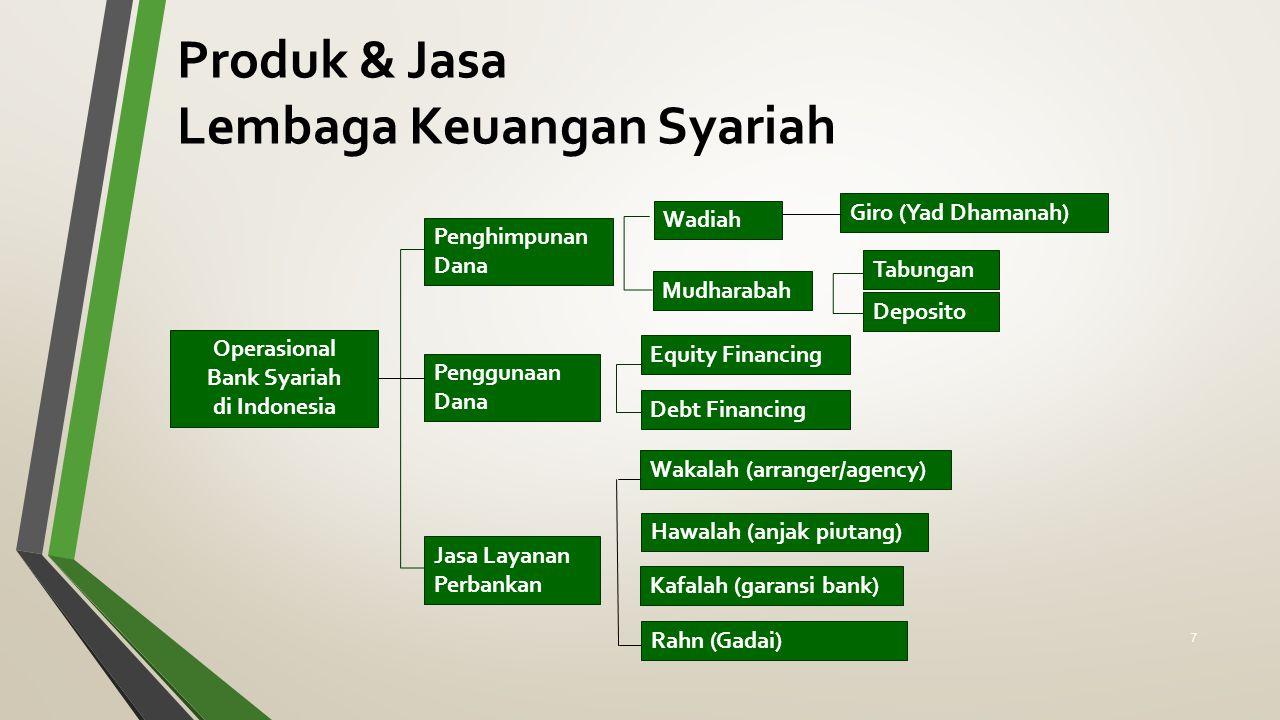 Produk Pembiayaan (Financing) Equity Financing Mudharabah Musyarakah Muthlaqah (tidak bersyarat) Muqayyadah (bersyarat) Musyarakah (kerjasama dua pihak atau lebih) 8