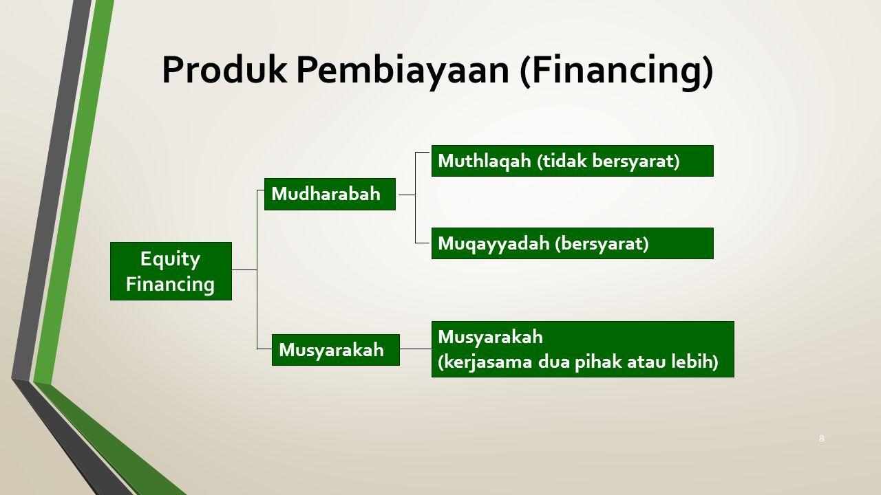 Produk Pembiayaan (Financing) Equity Financing Mudharabah Musyarakah Muthlaqah (tidak bersyarat) Muqayyadah (bersyarat) Musyarakah (kerjasama dua piha