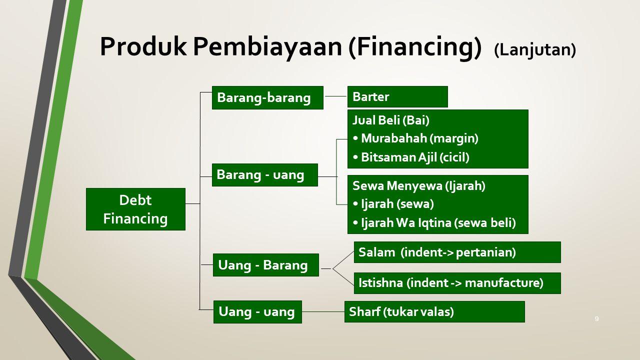 Produk Pembiayaan (Financing) (Lanjutan) Debt Financing Barang-barang Barang - uang Barter Uang - Barang Uang - uang Jual Beli (Bai) Murabahah (margin) Bitsaman Ajil (cicil) Sewa Menyewa (Ijarah) Ijarah (sewa) Ijarah Wa Iqtina (sewa beli) Salam (indent-> pertanian) Istishna (indent -> manufacture) Sharf (tukar valas) 9