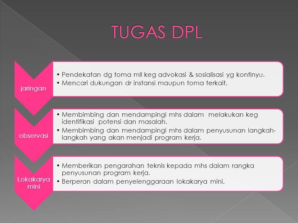 jaringan Pendekatan dg toma mll keg advokasi & sosialisasi yg kontinyu. Mencari dukungan dr instansi maupun toma terkait. observasi Membimbing dan men