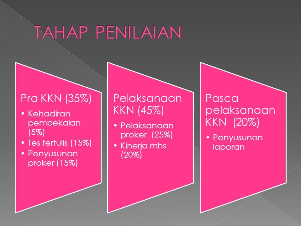 Pra KKN (35%) Kehadiran pembekalan (5%) Tes tertulis (15%) Penyusunan proker (15%) Pelaksanaan KKN (45%) Pelaksanaan proker (25%) Kinerja mhs (20%) Pa