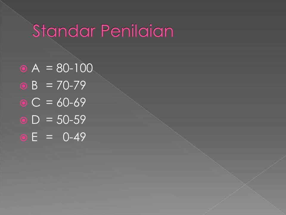  A = 80-100  B = 70-79  C= 60-69  D = 50-59  E = 0-49