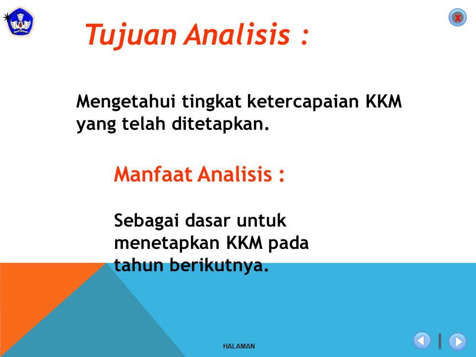 x HALAMAN Tujuan Analisis : Mengetahui tingkat ketercapaian KKM yang telah ditetapkan.