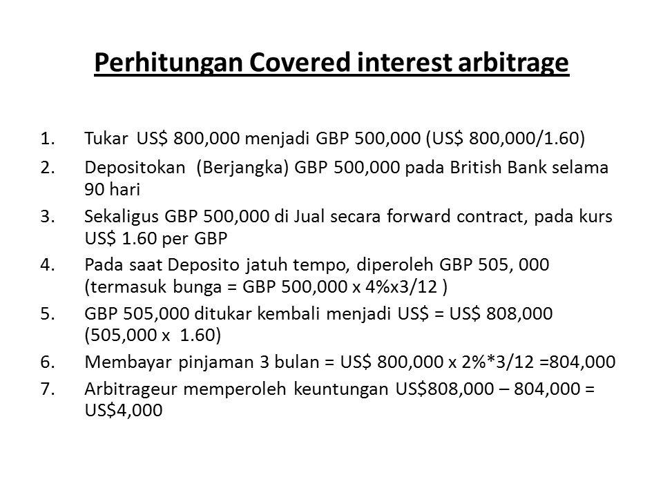 Perhitungan Covered interest arbitrage 1.Tukar US$ 800,000 menjadi GBP 500,000 (US$ 800,000/1.60) 2.Depositokan (Berjangka) GBP 500,000 pada British B