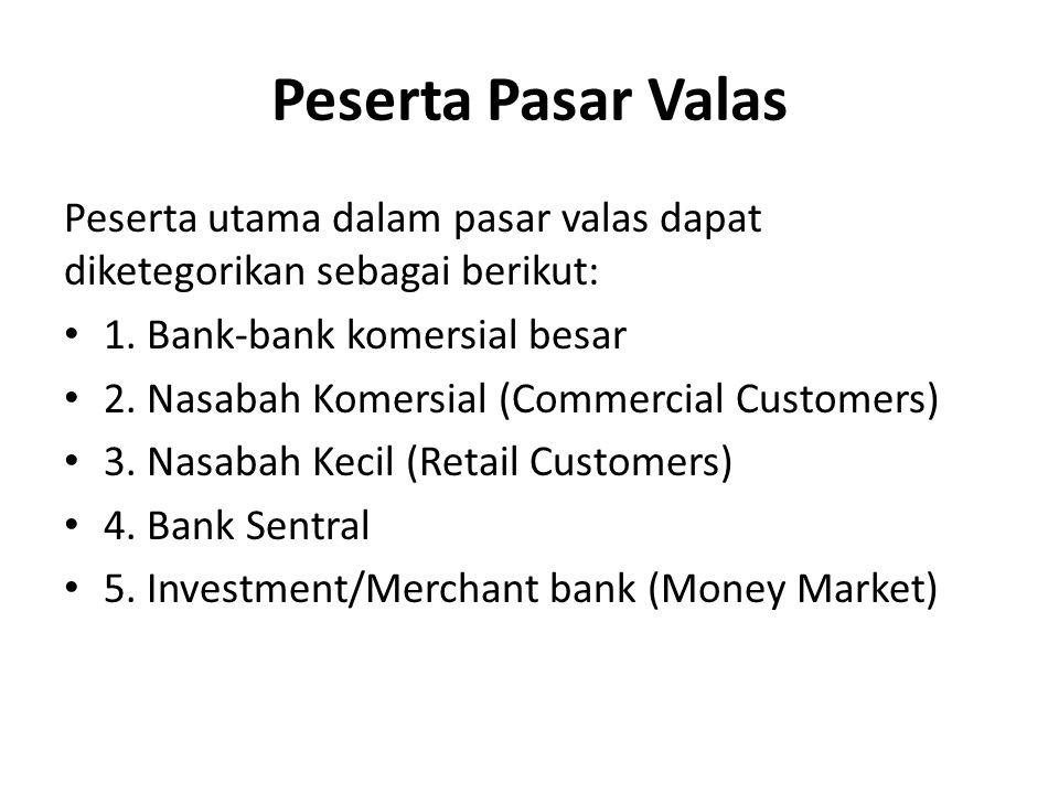 Peserta Pasar Valas Peserta utama dalam pasar valas dapat diketegorikan sebagai berikut: 1. Bank-bank komersial besar 2. Nasabah Komersial (Commercial