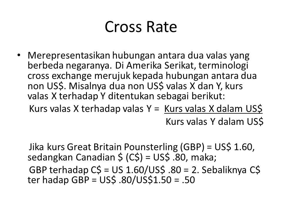 Cross Rate Merepresentasikan hubungan antara dua valas yang berbeda negaranya. Di Amerika Serikat, terminologi cross exchange merujuk kepada hubungan