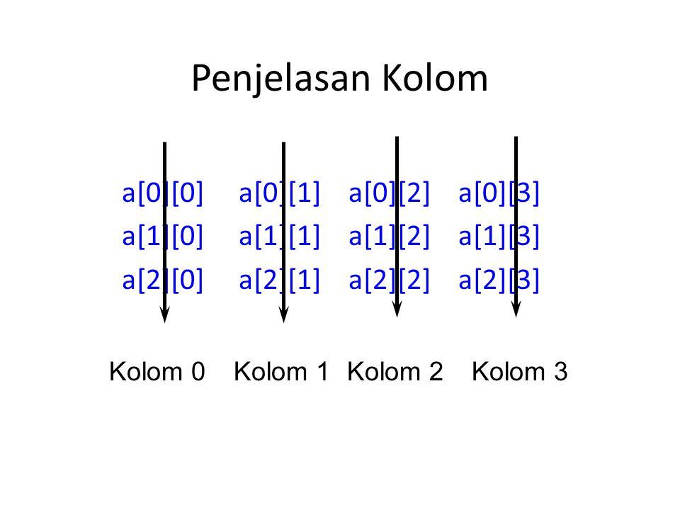 Penjelasan Kolom a[0][0] a[0][1] a[0][2] a[0][3] a[1][0] a[1][1] a[1][2] a[1][3] a[2][0] a[2][1] a[2][2] a[2][3] Kolom 0Kolom 1Kolom 2Kolom 3