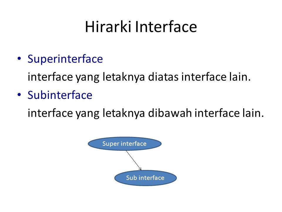 Hirarki Interface Superinterface interface yang letaknya diatas interface lain.