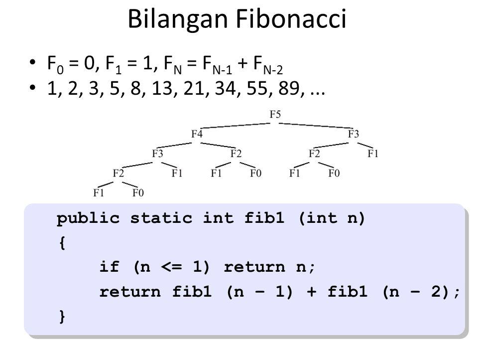 Bilangan Fibonacci F 0 = 0, F 1 = 1, F N = F N-1 + F N-2 1, 2, 3, 5, 8, 13, 21, 34, 55, 89,... public static int fib1 (int n) { if (n <= 1) return n;