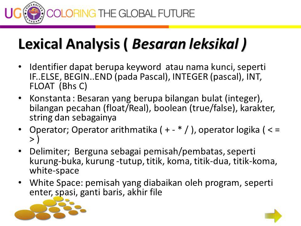 Lexical Analysis ( Besaran leksikal ) Identifier dapat berupa keyword atau nama kunci, seperti IF..ELSE, BEGIN..END (pada Pascal), INTEGER (pascal), I