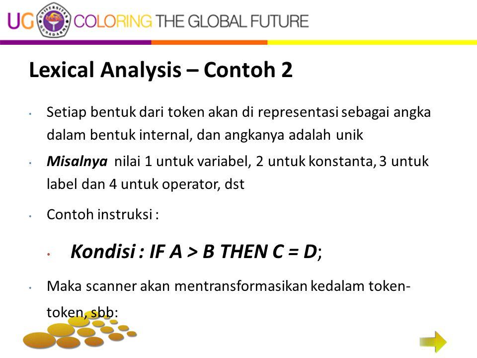 Kondisi 3 :26 IF20 A 1 > 15 B 1 THEN21 C 1 D 1 ;27 Lexical Analysis – Contoh 2 Token-token ini sebagai inputan untuk syntax Analyser, token-token ini bisa berbentuk pasangan item.