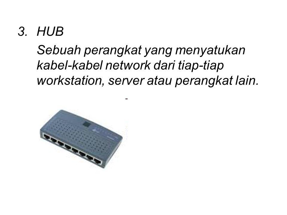 3.HUB Sebuah perangkat yang menyatukan kabel-kabel network dari tiap-tiap workstation, server atau perangkat lain.