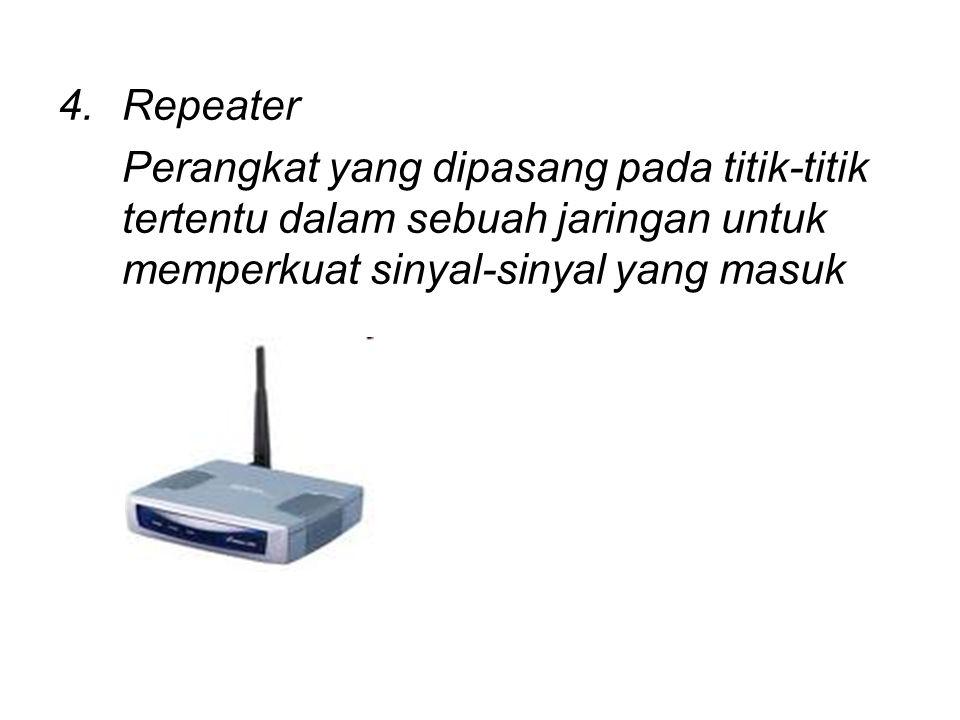 4.Repeater Perangkat yang dipasang pada titik-titik tertentu dalam sebuah jaringan untuk memperkuat sinyal-sinyal yang masuk