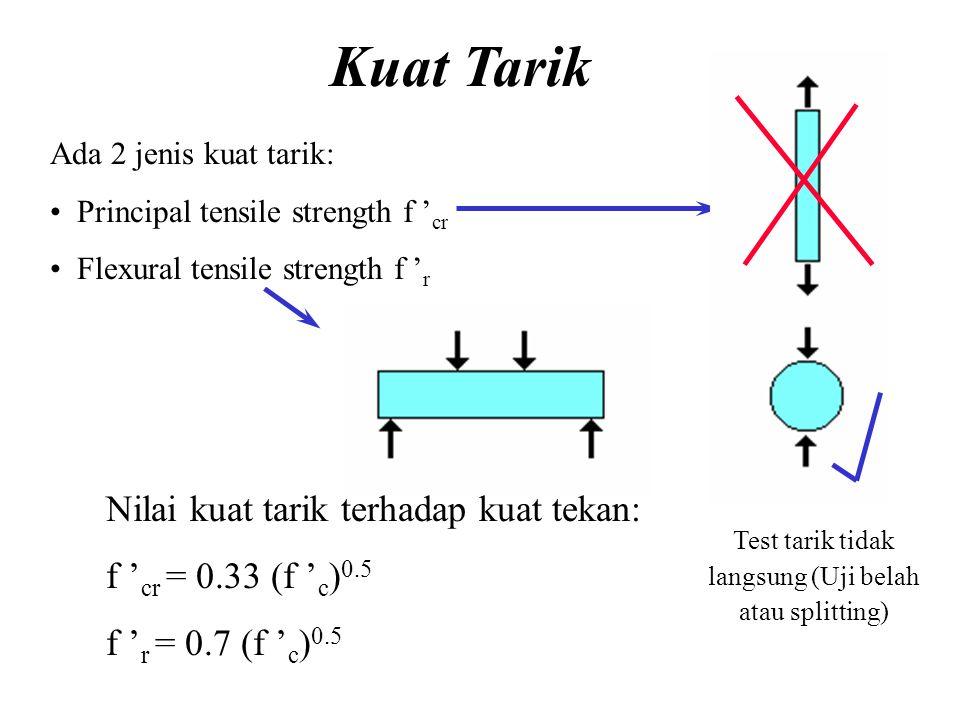 Kuat Tarik Ada 2 jenis kuat tarik: Principal tensile strength f ' cr Flexural tensile strength f ' r Test tarik tidak langsung (Uji belah atau splitti