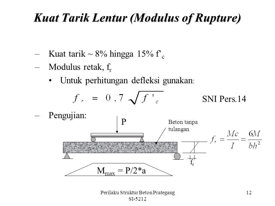 Perilaku Struktur Beton Prategang SI-5212 12 Kuat Tarik Lentur (Modulus of Rupture) –Kuat tarik ~ 8% hingga 15% f' c –Modulus retak, f r Untuk perhitu
