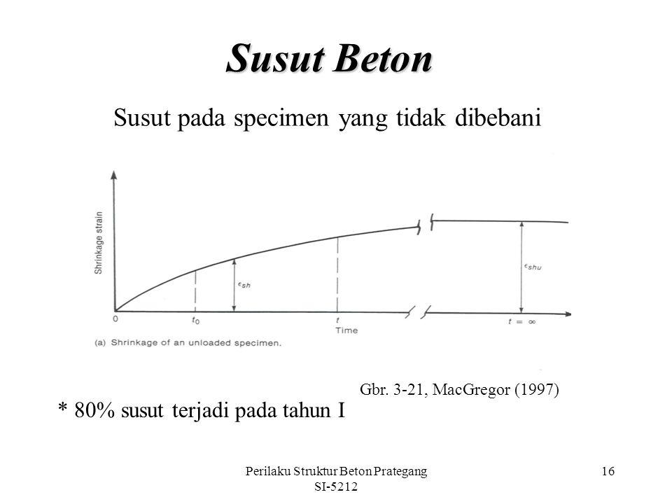 Perilaku Struktur Beton Prategang SI-5212 16 Susut Beton Gbr. 3-21, MacGregor (1997) Susut pada specimen yang tidak dibebani * 80% susut terjadi pada