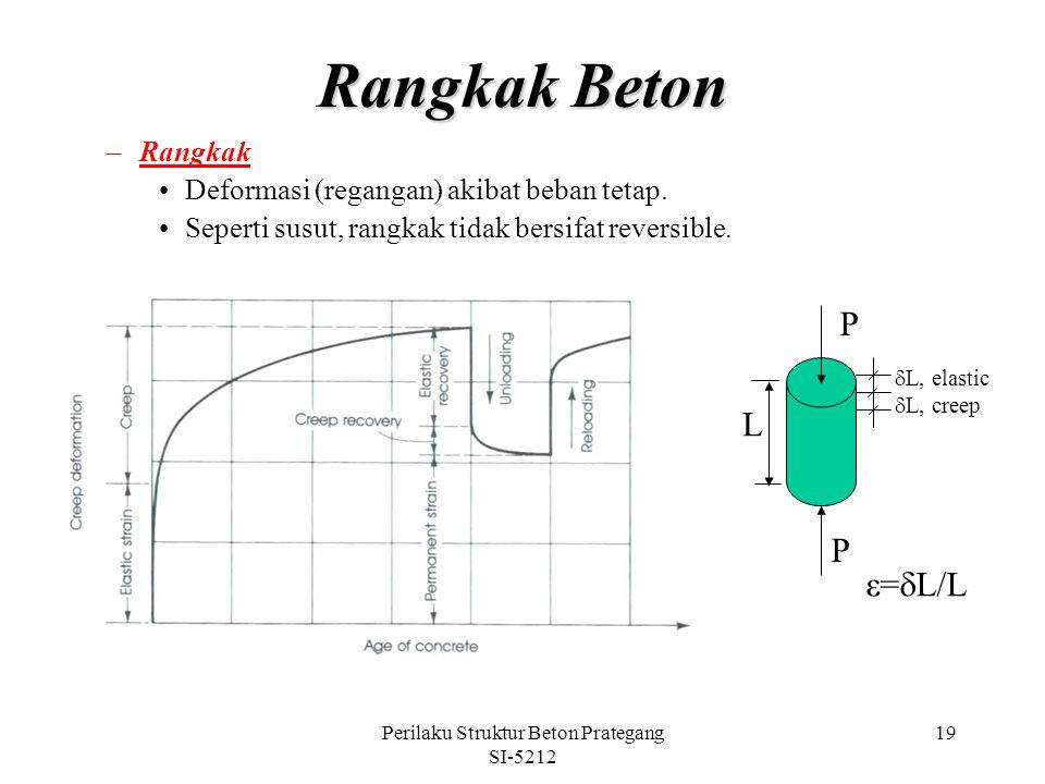 Perilaku Struktur Beton Prategang SI-5212 19 Rangkak Beton –Rangkak Deformasi (regangan) akibat beban tetap. Seperti susut, rangkak tidak bersifat rev