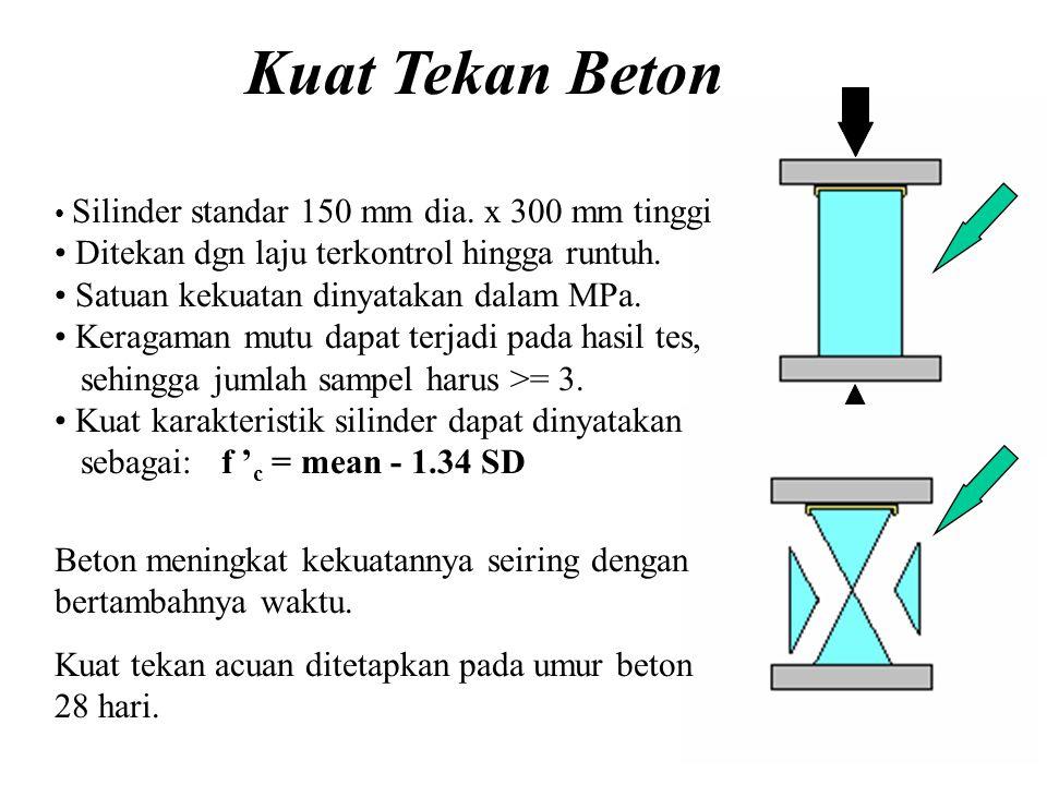 Perilaku Struktur Beton Prategang SI-5212 3 Evolusi Kuat Tekan Beton Untuk semen portland type I, pertambahan kekuatan seiiring dengan bertambahnya umur adalah sebagai berikut;