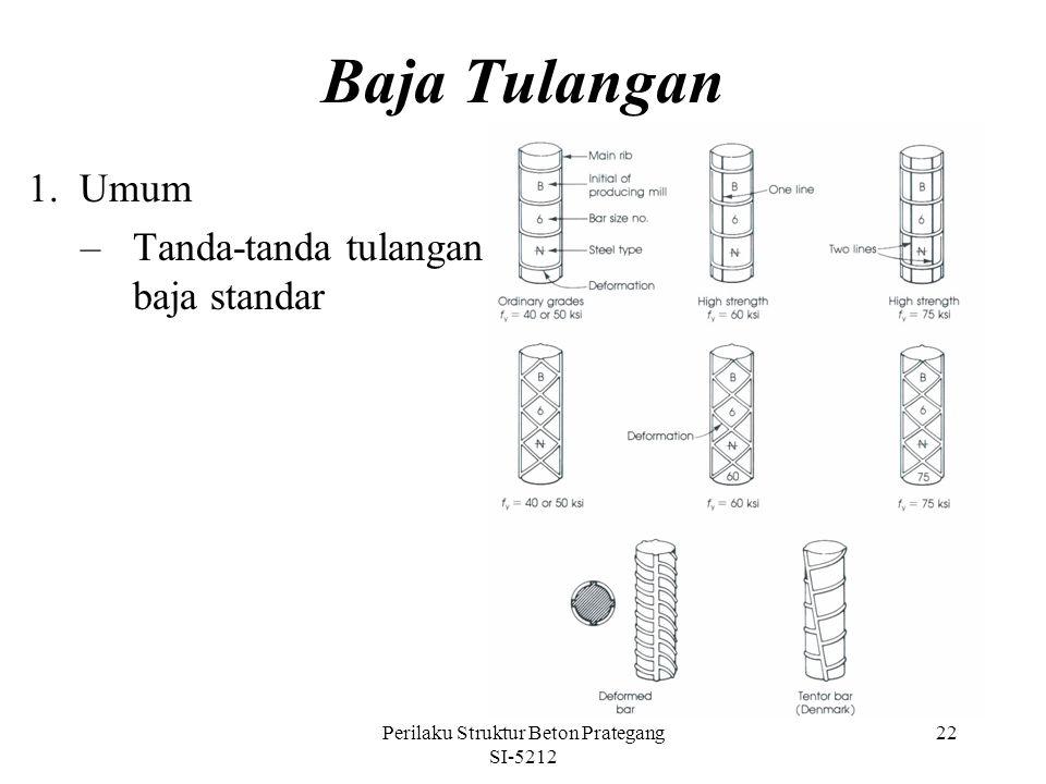 Perilaku Struktur Beton Prategang SI-5212 22 Baja Tulangan 1. Umum –Tanda-tanda tulangan baja standar