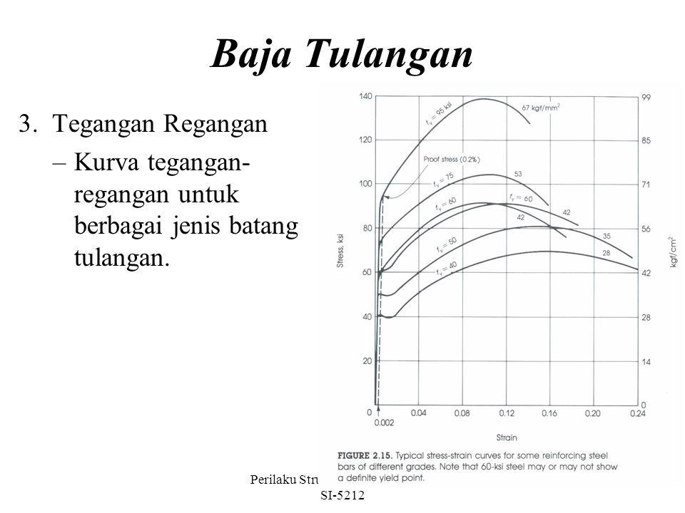 Perilaku Struktur Beton Prategang SI-5212 27 Baja Tulangan 3. Tegangan Regangan –Kurva tegangan- regangan untuk berbagai jenis batang tulangan.