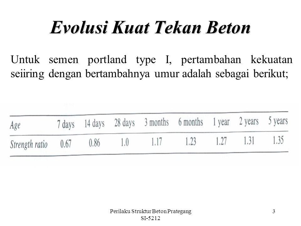 Perilaku Struktur Beton Prategang SI-5212 3 Evolusi Kuat Tekan Beton Untuk semen portland type I, pertambahan kekuatan seiiring dengan bertambahnya um