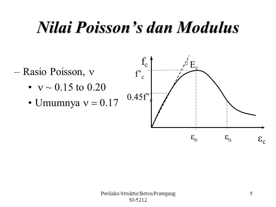 Perilaku Struktur Beton Prategang SI-5212 5 Nilai Poisson's dan Modulus –Rasio Poisson,  ~ 0.15 to 0.20 Umumnya  0.17 εcεc EcEc εoεo εuεu 0.45f' c