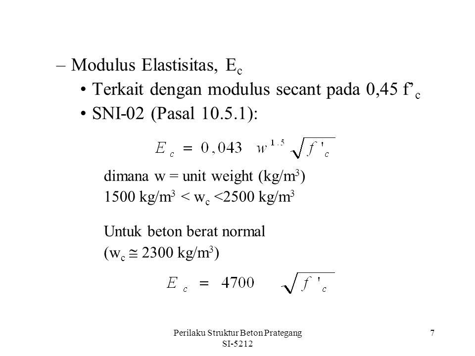 Perilaku Struktur Beton Prategang SI-5212 7 –Modulus Elastisitas, E c Terkait dengan modulus secant pada 0,45 f' c SNI-02 (Pasal 10.5.1): dimana w = u