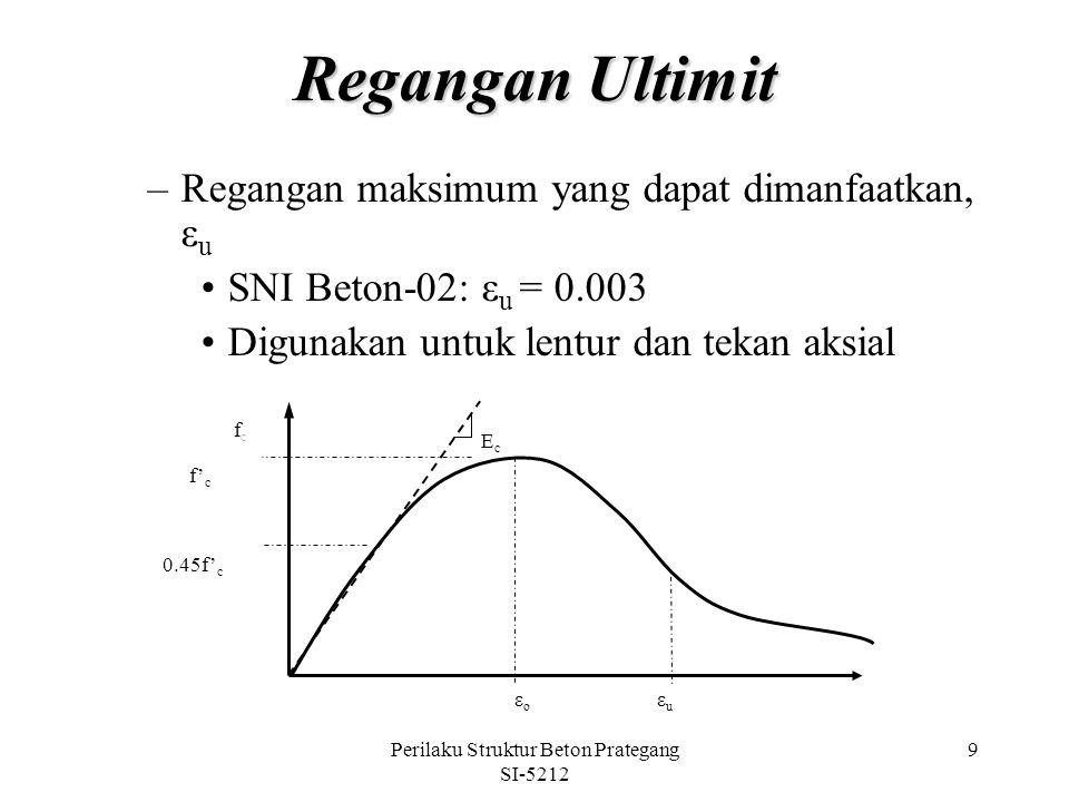 Perilaku Struktur Beton Prategang SI-5212 9 Regangan Ultimit –Regangan maksimum yang dapat dimanfaatkan, ε u SNI Beton-02: ε u = 0.003 Digunakan untuk