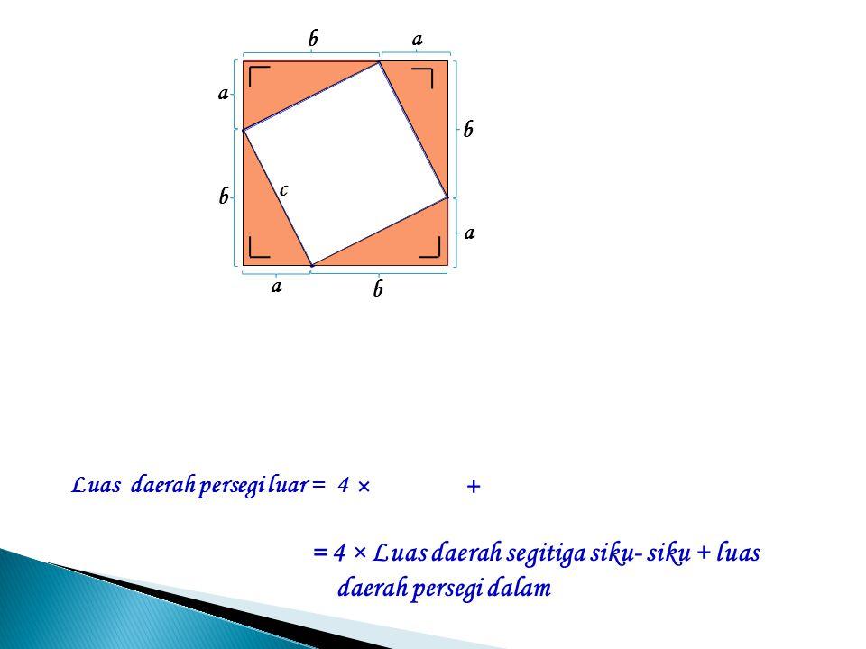 Perhatikanlah persegi di samping ini! Perhatikan 4 buah segitiga siku-siku! NEXT a a a a b b b b c Bagaimana dengan luas daerah persegi luar?