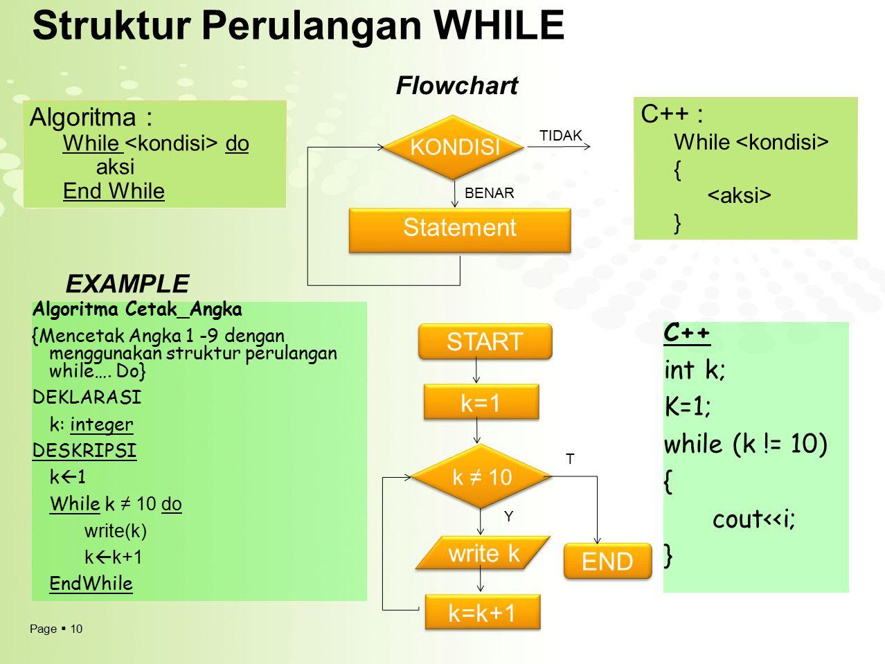 Page  10 Struktur Perulangan WHILE Algoritma : While do aksi End While C++ : While { } Flowchart KONDISI BENAR TIDAK Statement EXAMPLE Algoritma Ceta