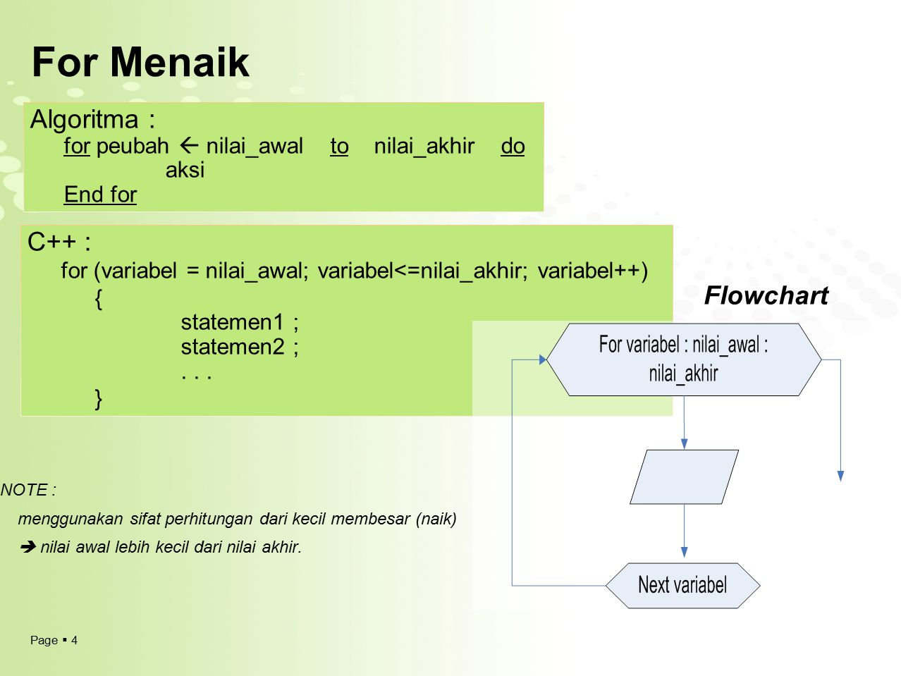Page  4 For Menaik Algoritma : for peubah  nilai_awal to nilai_akhir do aksi End for C++ : for (variabel = nilai_awal; variabel<=nilai_akhir; variab