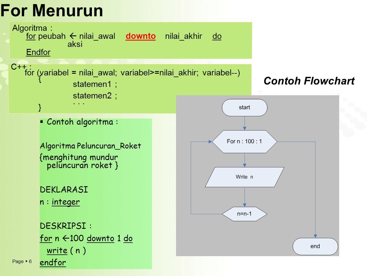 Page  6 For Menurun Algoritma : for peubah  nilai_awal downto nilai_akhir do aksi Endfor C++ : for (variabel = nilai_awal; variabel>=nilai_akhir; va